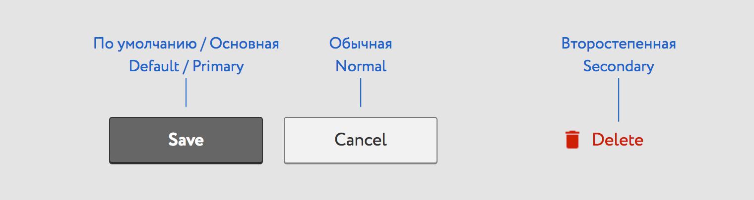 Статусы кнопок
