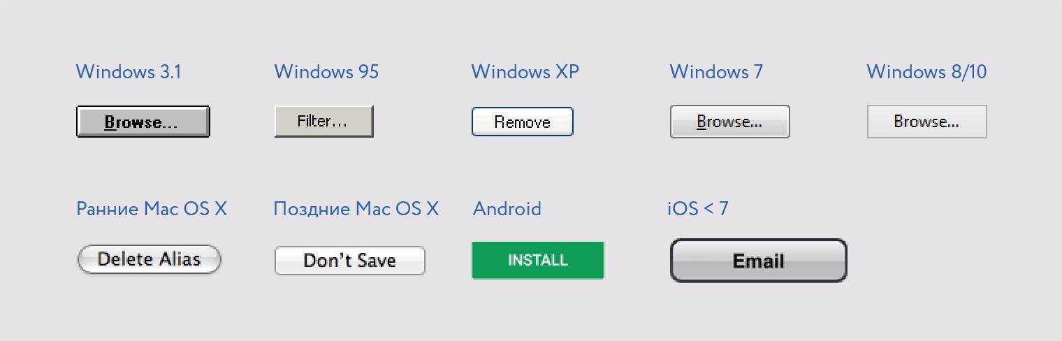 Эволюция кнопок основных операционных систем