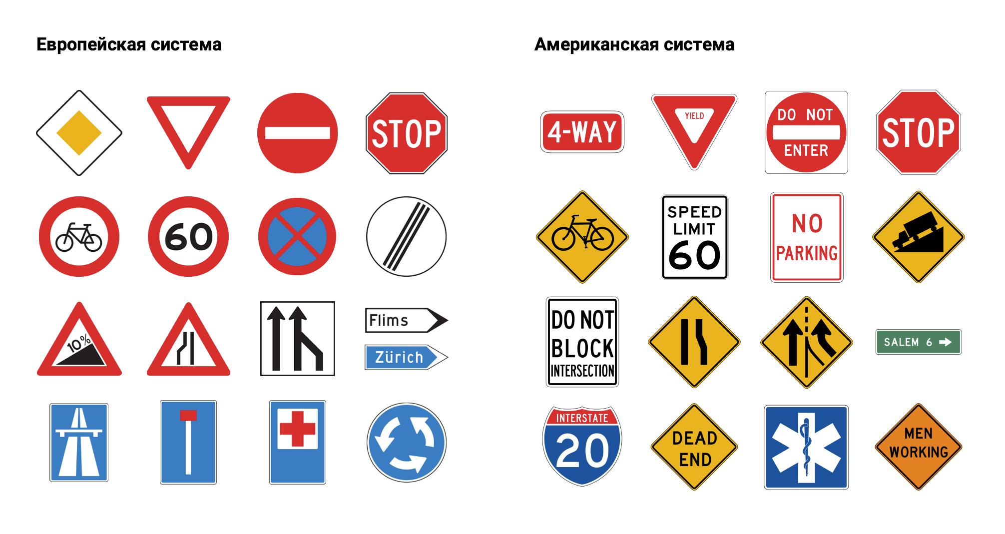 Европейские и Американские дорожные знаки